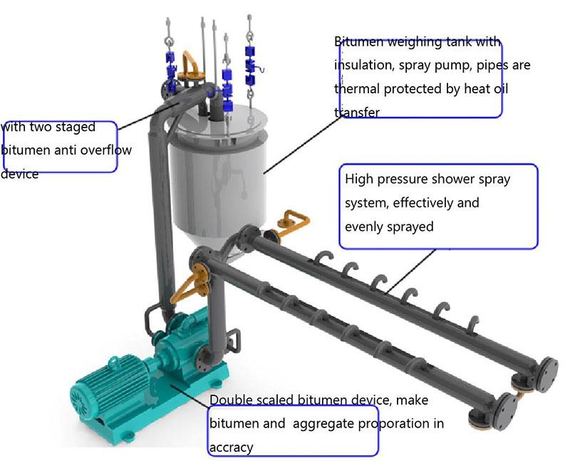 Bitumen-Weighing-System.jpg